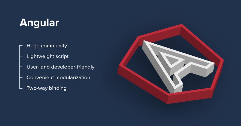 angular advantages - top 7 javascript frameworks in 2021