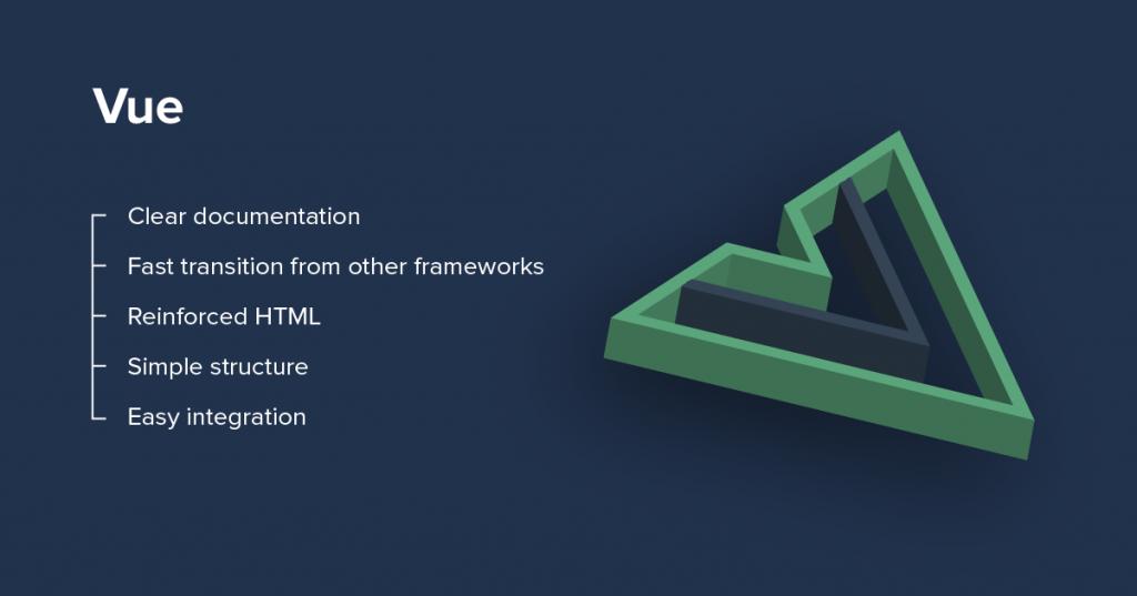 vue advantages - top 7 javascript frameworks in 2021