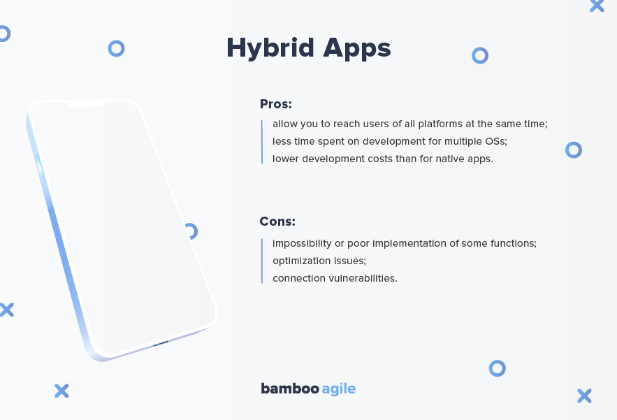 Hybrid apps pros and cons - mobile apps category