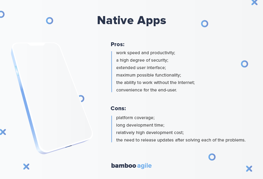 Native apps pros and cons - mobile apps category