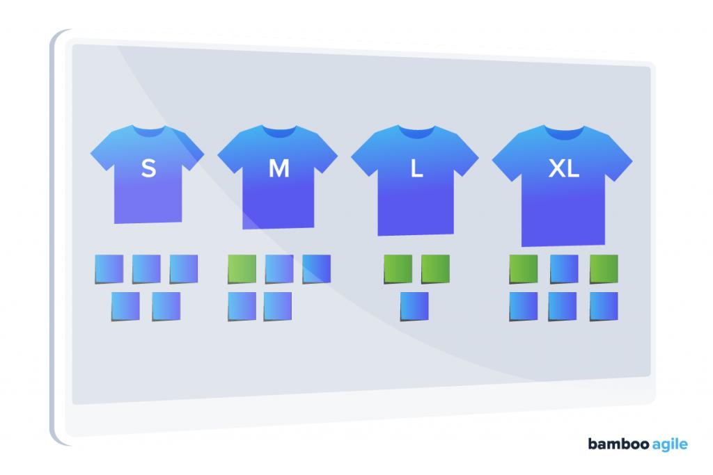 T-shirt sized - Agile story point estimation technique