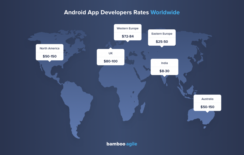 Android App Developers Rates Worldwide