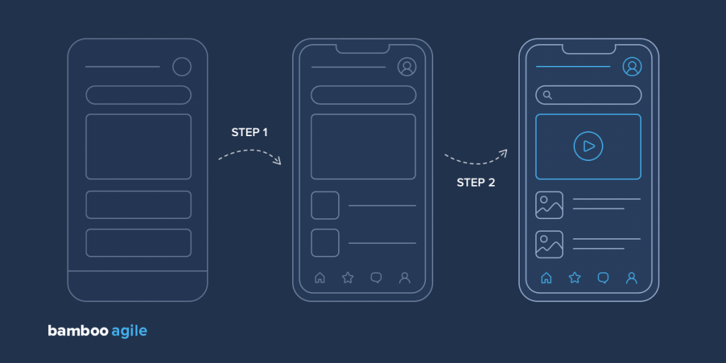 What the app should look like - Hiring mobile app developers