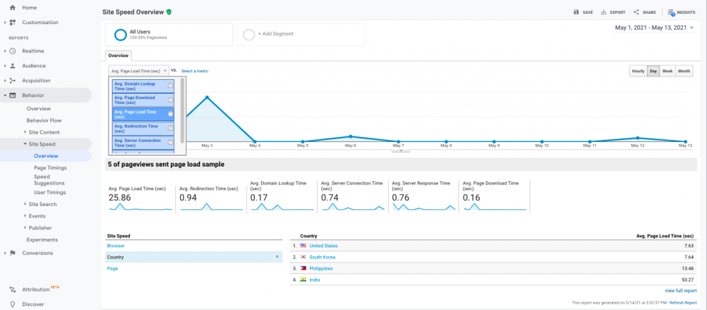 Site speed report in Google Analytics