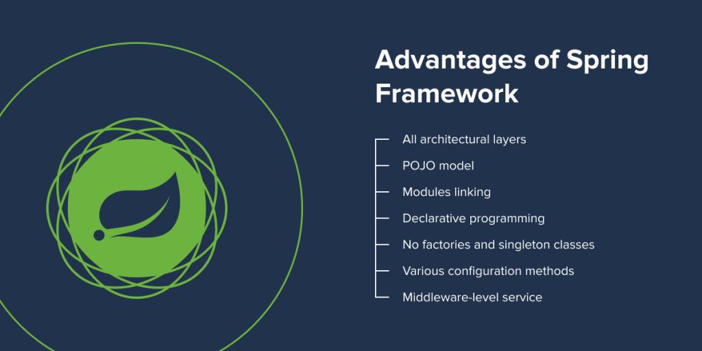 Advantages of Spring Framework